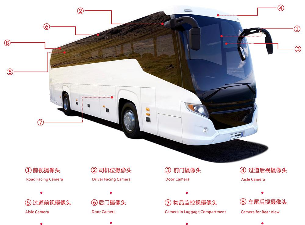 客运车车载监控系统解决方案 第2张