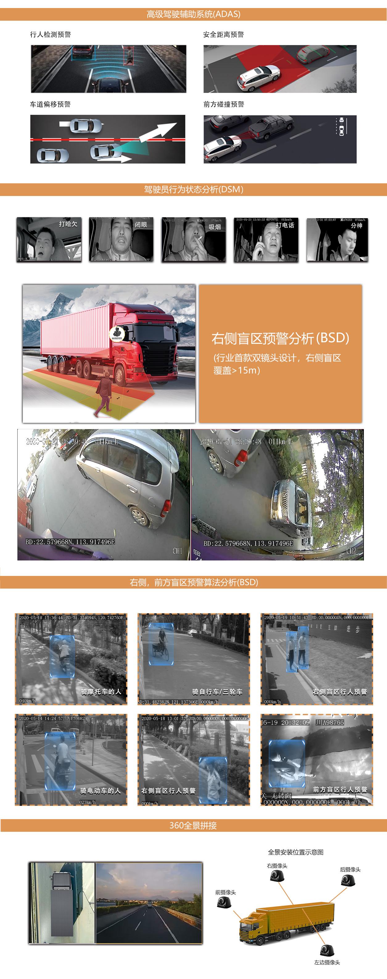 8路车载高清硬盘机 车载主动安全智能防控终端  第2张